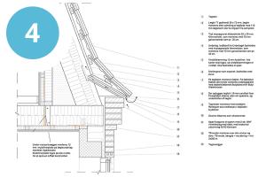 I Projekt-fasen udarbejder m4 Arkitekter helt præcise byggeskitser